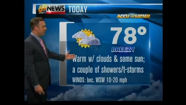 Mother's Day forecast; warm and sunny
