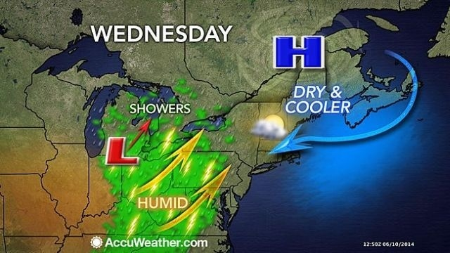 Clouds, drizzle, cooler temps for dreary Wednesday
