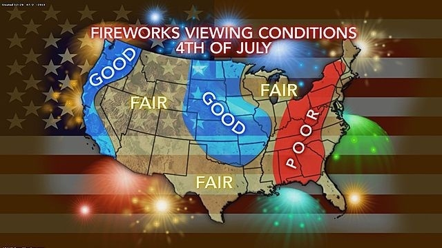 Will rain wash out fireworks?