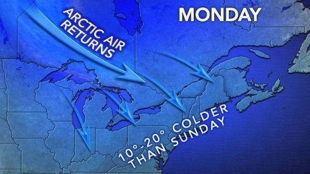 Cold air returns with blustery winds