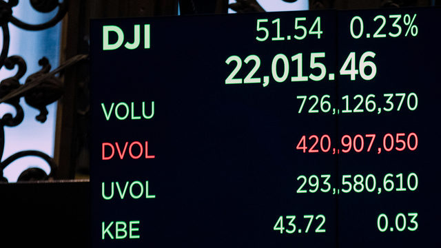 Dow streak of records ends amid US-North Korea tensions